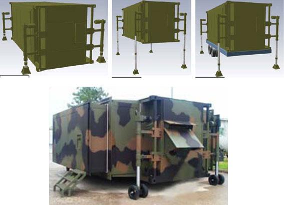 Askeri Shelter Planlama ve Ürün